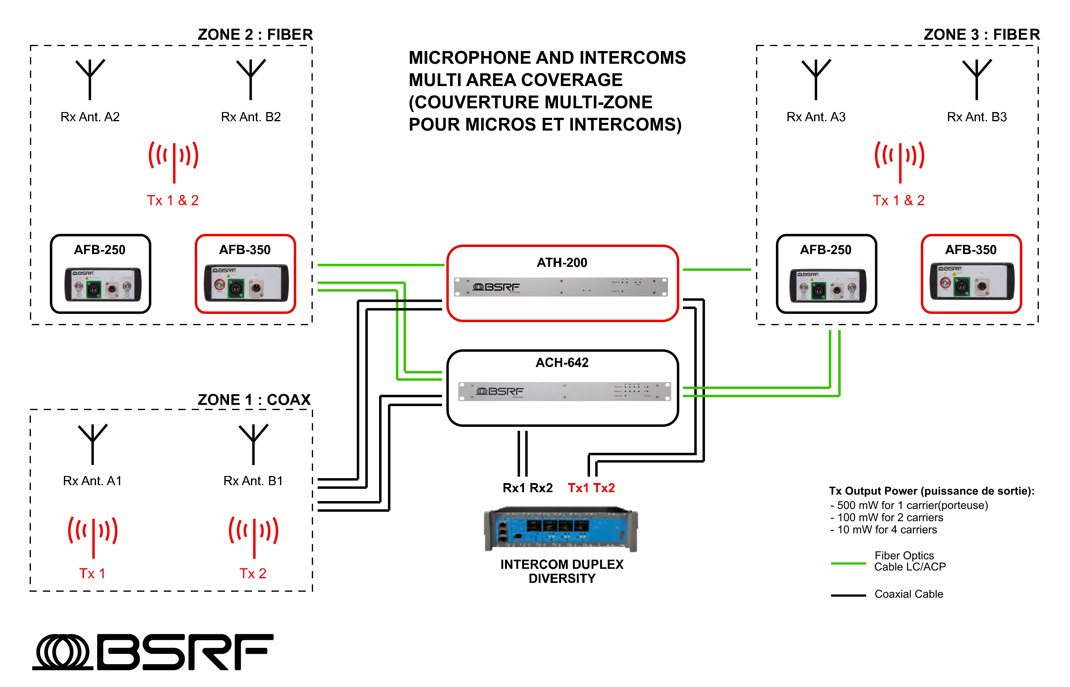 diagram_OVERLINE_FR_BSRF-png