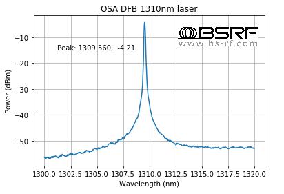 BSRF-1310nm